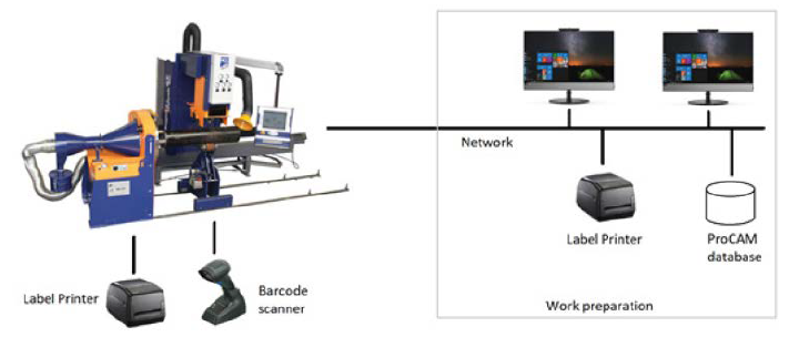 hgg-label-printer