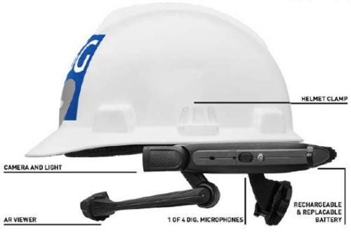 hgg-smart-helmet