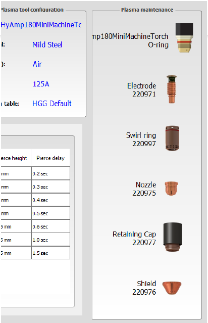 hgg-use-of-consumables